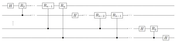 QFT - Circuit
