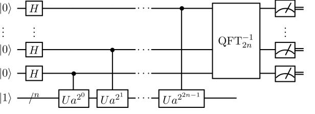 Shor's_Algorithm