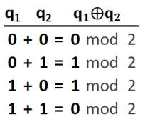 AdditionModulo2