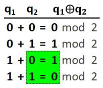 AdditionModulo2b