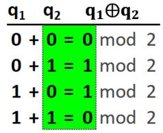 AdditionModulo2e