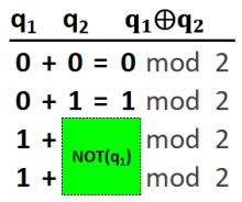 AdditionModulo2g