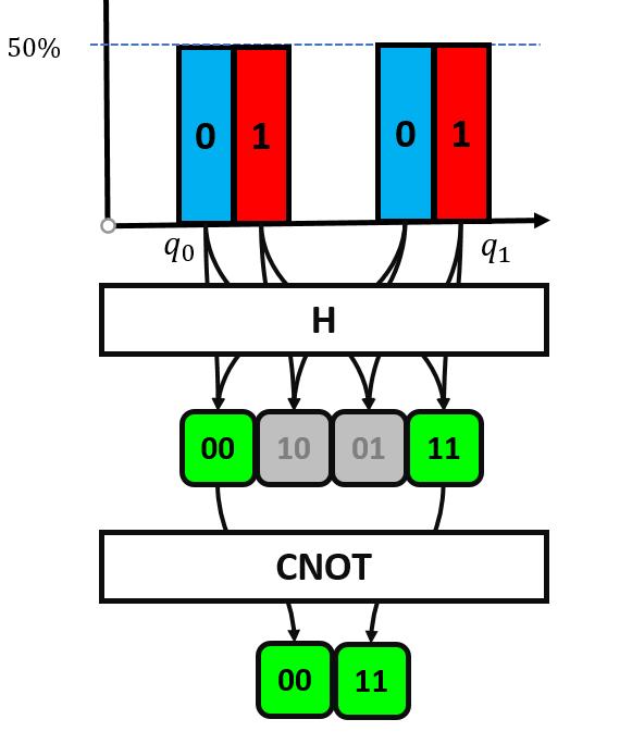 SuperdenseCoding14